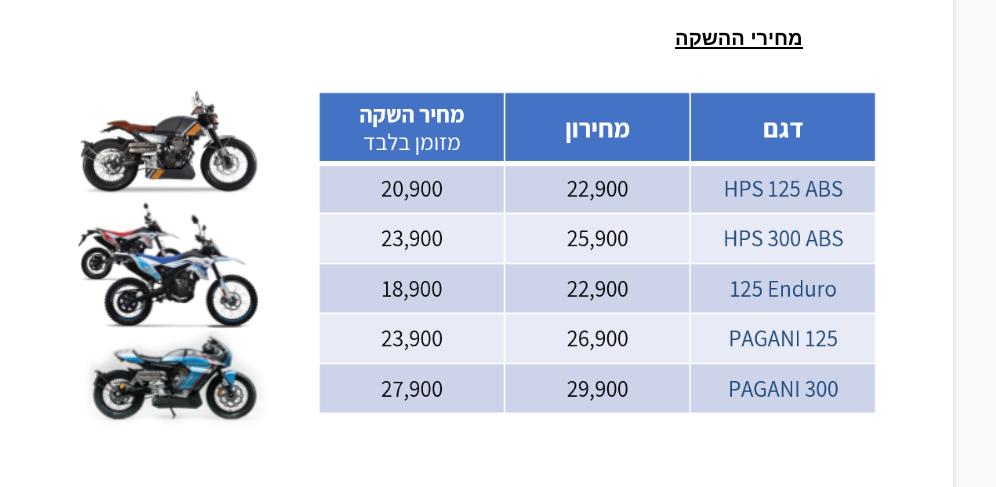 מחירון אופנועי מונדיאל בישראל
