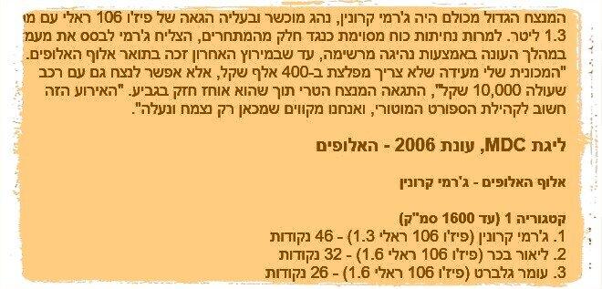 פיג'ו 106 ראלי